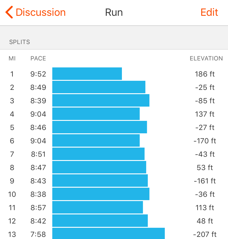 Fort William Marathon - first 13 miles (Strava splits)