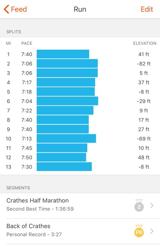 Strava splits: Crathes Half Marathon