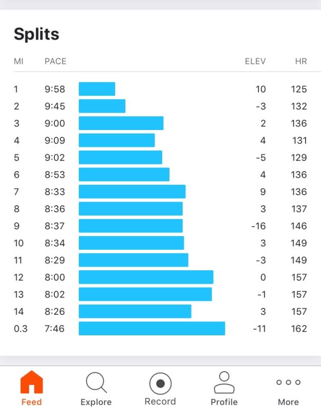 Strava splits: Hanson Marathon Method