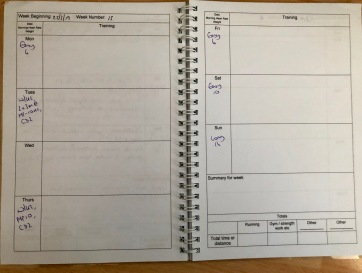 Nothing beats an old fashioned paper diary for reflecting on what worked (or didn't!)